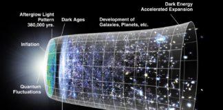 Επιστήμονες θα «κυνηγήσουν» ίχνη από την αυγή του σύμπαντος